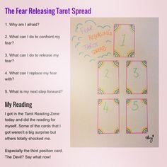 Fear Releasing Tarot Spread