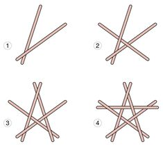 Make coffee stirrer stars. Make coffee stirrer stars. Twig Crafts, Wiccan Crafts, Nature Crafts, Craft Stick Crafts, Crafts To Do, Holiday Crafts, Crafts For Kids, Wiccan Decor, Craft Ideas