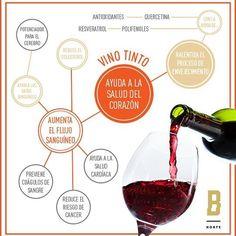 Algunos beneficios del vino tinto🍷#BarriqueroNorte . . . . . #hermosillo #NacedelFuego #benefit #benefits #sonora #tastefullysimple #taste #wine #bottle #wineblog #pictureoftheday #follow #follow4follow #likeforfollow #gourmet #infographic #tips #heartyou #mexico🇲🇽 #winelovers #wine🍷
