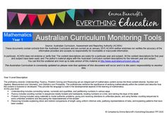 2015 National Australian Curriculum Tools for Yes yes yes please! Primary History, Australian Curriculum, Teacher Tools, Education English, New Words, Mathematics, Schools, Literacy, Foundation