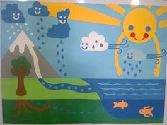 My version of the water cycle image I found and pinned from http://michelerosenthal.com/watercycle.html I made mine with chart paper and foaming sheets.