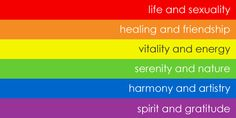 Rainbow Colors and Their Meaning | Colors of flag and their meanings