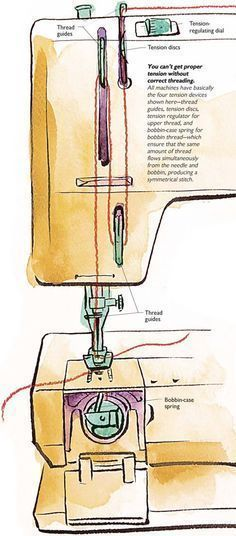 Diy Sewing Projects yessss, understanding thread tension - where have you been all my life? Maybe I can use this on my sewing machine! - Don't stress over the tension dials on your sewing machine. Find out when and how to set and adjust thread tension. Sewing Hacks, Sewing Tutorials, Sewing Patterns, Sewing Tips, Sewing Ideas, Sewing Basics, Sewing Stitches, Tatting Patterns, Clothes Patterns