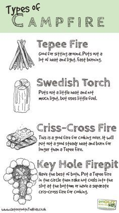 Useful info on different types of campfire. Might be useful for the next time you go camping.