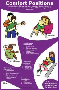 Comfort positions allow parents the opportunity to reduce the pain and anxiety of their children during medical procedures. It also gives them an active role in their child's medical care which reduces their anxiety in addition to their child's. Helping Children, Children And Family, Child Life Specialist, Anxiety In Children, What Is Positive, Teenager, Angst, Coping Skills, Happy Kids
