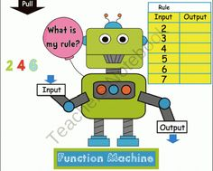 Worksheets Input Output Machine Worksheets patterns worksheets and tables on pinterest input output function machine for smartboard product from 1 2 3 interactive classro teachersnotebook