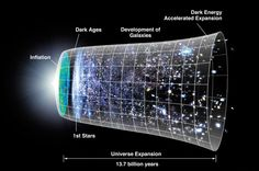 A short history of the Universe.