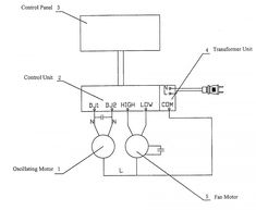 18+ Electric Stand Fan Wiring Diagram - Wiring Diagram - Wiringg.net Stand Fan, Electric, Wire, Diagram, Cable