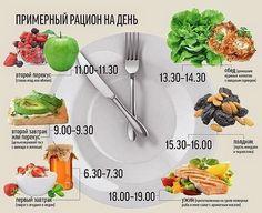 7e1cc5bee4ba Лучших изображений доски «Здоровье и красота»  21   Health fitness ...