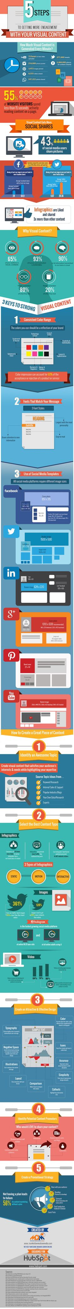 How to Get Massive Engagement With Your Visual Content #infographic @HubSpot