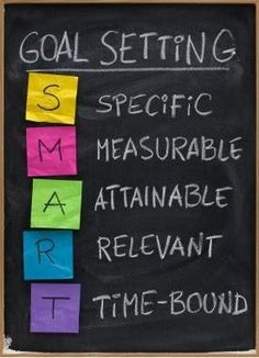 Goal Setting. Why didn't you succeed in your goals? Here's a worksheet to break it down.
