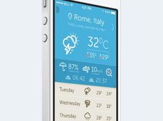30 Examples of Minimal Mobile UI design with UX