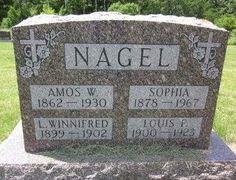 NAGEL, L. WINNIFRED - Allamakee County, Iowa | L. WINNIFRED NAGEL