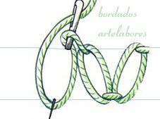 From Wikiwand: Rosette chain line Embroidery Stitches Tutorial, Embroidery Needles, Silk Ribbon Embroidery, Embroidery Techniques, Cross Stitch Embroidery, Embroidery Patterns, Feather Stitch, Brazilian Embroidery, Quilt Stitching