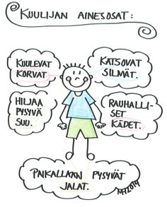 Kuulijan ainesosat. Learn Finnish, Les Sentiments, Learning Environments, Childhood Education, Social Skills, Child Development, Life Skills, Classroom Management, Teaching Resources