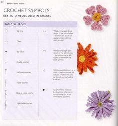 Basic crochet symbols