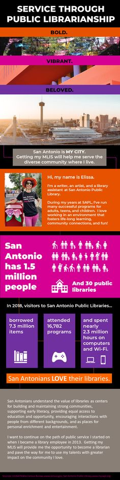 Service Through Public Librarianship Make An Infographic, Student Scholarships, Dream Career, New Students, How To Become, Presentation, Challenge, Public, Community
