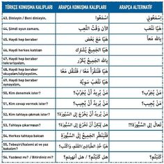 Turkish Lessons, Learn Turkish, Turkey, Learning, Studying, Teaching