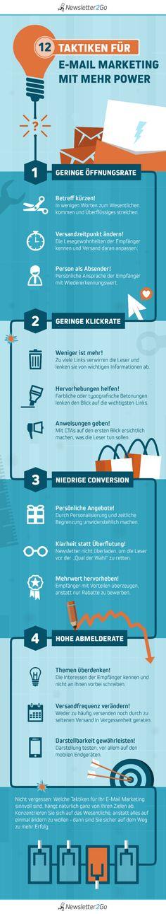Email Marketing optimieren Infografik 2015 | Hacks und Tipps für Blogger, Gründer und Startups