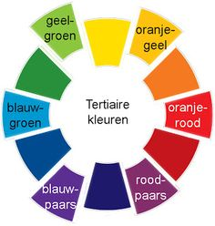 Tertiaire kleuren krijg je door menging van een primaire kleur met een secundaire kleur.