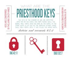 All Things Bright and Beautiful: Come Follow Me: What are the keys of the priesthood?