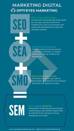 Plan Marketing, Content Marketing, Social Media Marketing, Digital Marketing, Web Seo, Communication Studies, Web Design, Search Engine Marketing, Social Activities