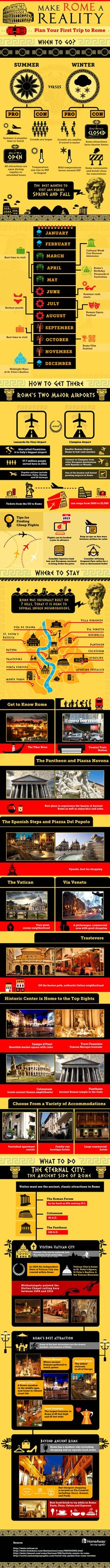 Make Rome a Reality [Infographic] I have been to Rome but would love to go again with Hubs and the kids.
