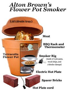 Alton Brown's Flower Pot Smoker. DIY Meat Smoking. (At the bottom of the page on the link)