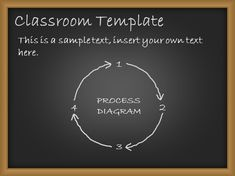 Classroom Powerpoint Template PPT and background for FREE download brought to us…