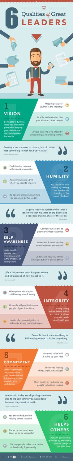 """What are the most important leadership characteristics?"" ""Which leadership qualities & traits should I be focusing on?"" ""How can I become a better leader?"" This infographic highlights the 6 most important qualities of great leaders. Qualities Of A Leader, Leadership Qualities, Leadership Development, Leadership Quotes, Professional Development, Personal Development, Student Leadership, Coaching Quotes, Business Tips"