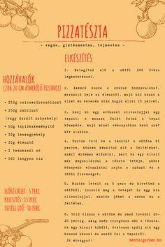 GLUTÉNMENTES PIZZA RECEPT | Mental Garden - A boldogság botanikája Journal