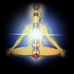 Livre Arbítrio: Gnana Yoga (Yoga do Saber)