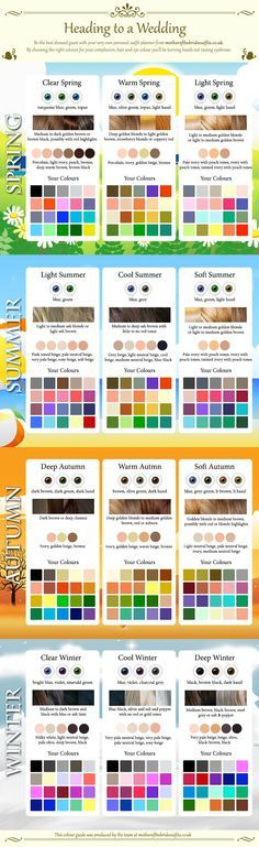 From Color Me Beautiful Spring, Summer, Autumn, & Winter Color Analysis (I'm cool winter) Deep Autumn, Warm Autumn, Cool Skin Tone, Good Skin, Colors For Skin Tone, Hair Colors, Winter Typ, Seasonal Color Analysis, Warm Spring