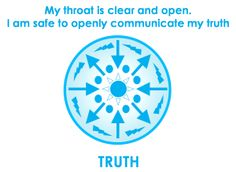 "Throat Chakra Mandala - TRUTH - ""My throat is clear and open. I am safe to openly communicate my truth. Free Meditation, Chakra Meditation, Chakra Healing, 7 Chakras, Ayurveda, Reiki, Tarot, Zen, Throat Chakra"