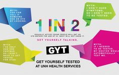 Sexually Transmitted Infection (STI), Sexually Transmitted Diseases (STDs) and HIV Testing at UNH