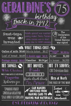 Back In 1942 Chalkboard Sign 75th Birthday By LetsGetChalky 75 Cake