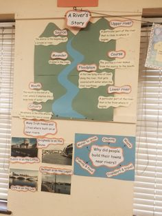 River display for geography wall: it shows the course of a river, major Irish towns on rivers and the reasons for building on or near rivers