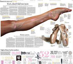 Boston Globe Design — Jane Martin,Society for News Designaward of...