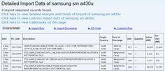 Samsung Galaxy A4 y su posible pantalla de 55 pulgadas