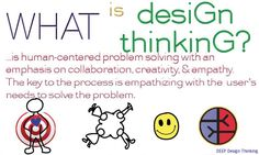 Image explaining what design thinking is and how it works, Author: Mary Cantwell