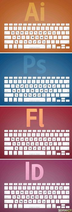 Business infographic & data visualisation Shows the keyboard shortcuts for Illustrator, Photoshop, Flash and Indesign. Graphisches Design, Graphic Design Tips, Tool Design, Graphic Design Inspiration, Flash Design, Brochure Inspiration, Graphic Projects, Design Layouts, Life Design