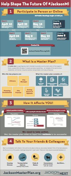 Master Plan Infographic Aly Andrews