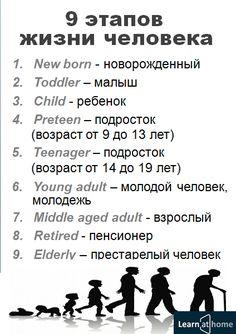 English Speech, English Vocabulary Words, Learn English Words, English Phrases, English Idioms, English Study, English Lessons, English Grammar, Russian Lessons