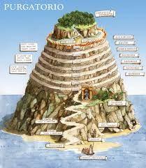 La struttura del Purgatorio Dantesco
