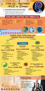StemRenu | Stem Cell Supplement | Men's stuff | Stem cells