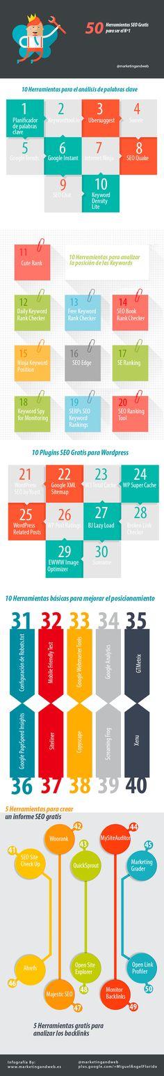 Hola: Una infografía con 50 herramientas SEO gratuitas para ser el nº 1. Vía Un saludo