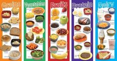 "Set of five, 8 ½"" x 24"" laminated posters Help children learn and identify foods and food groups to encourage healthy eating! Common foods are organized by food group, including grains, vegetables, fruits, meat & beans, and milk products in this colorful set. Losing Weight Tips, Lose Weight, Muscle Building Meal Plan, Diabetes Books, Groups Poster, Regulate Blood Sugar, Lose 15 Pounds, Diabetes Remedies, Best Supplements"