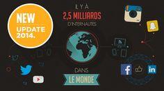 Une infographie vidéo sur les réseaux sociaux en 2014