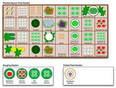 Square Foot Garden Plan