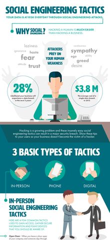 smartfile social engineering infographic thumb